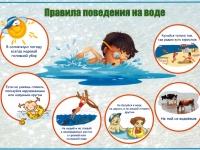 Правила поведения на воде   летом